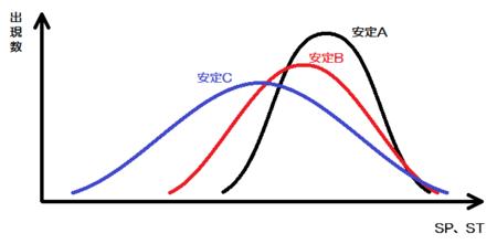 安定グラフ.png